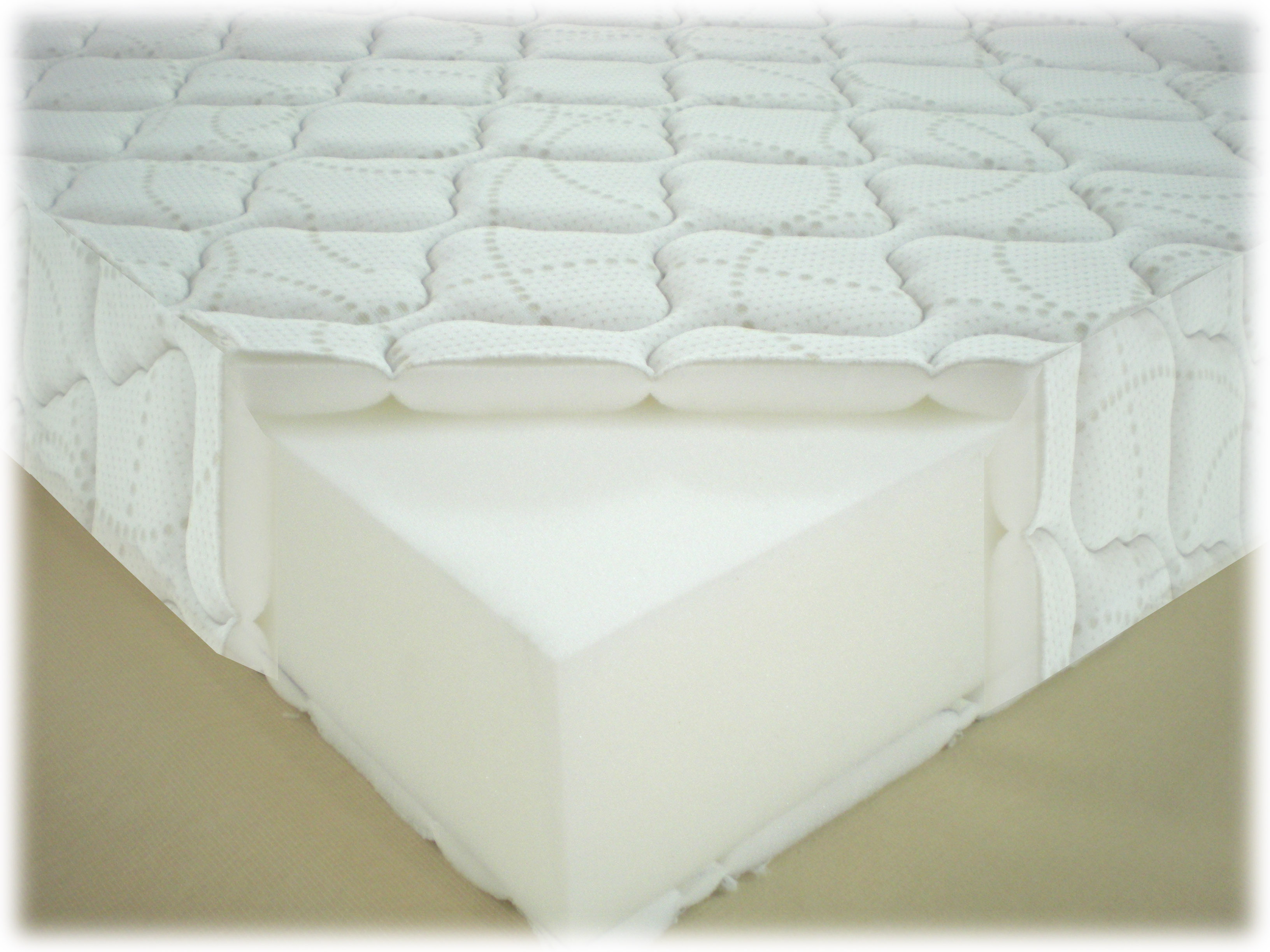 "How Do I Get Queen Size 2"" Talalay Latex Mattress Topper #22 ILD"